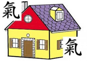 5 r gles de feng shui pour avoir une bonne nergie dans la chambre coucher - Le feng shui dans la maison ...